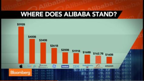 Ali baba infograph
